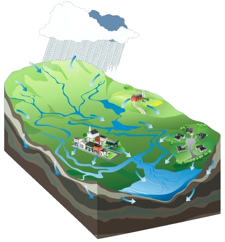 watershed illustrated a